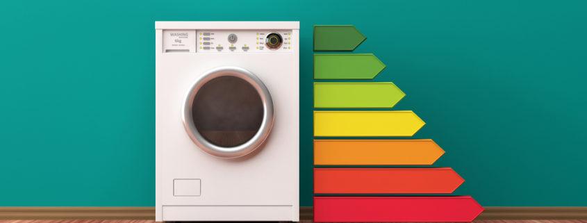 Classe energetica lavatrici